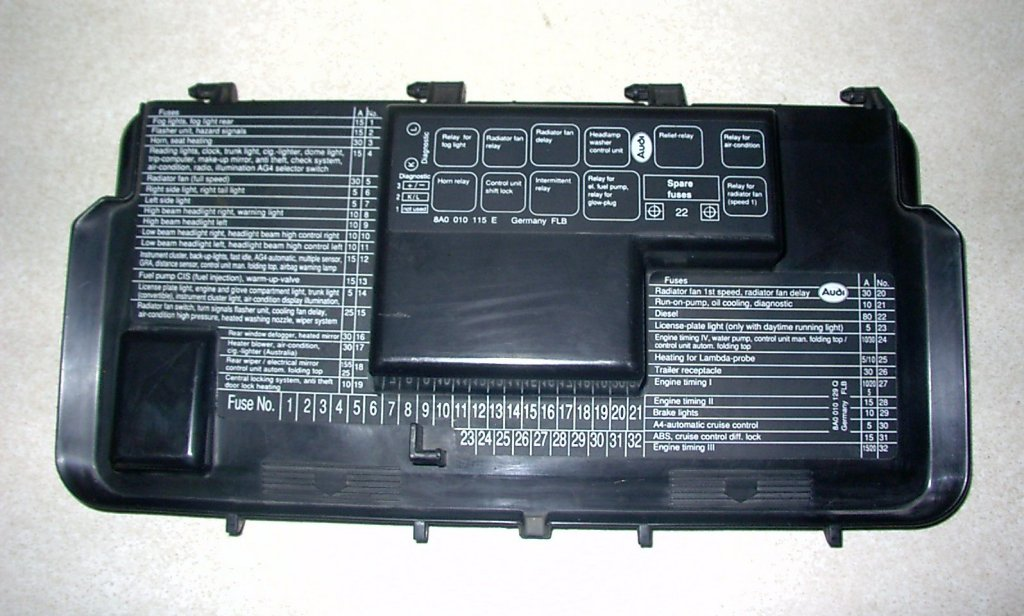 cover help please !!! newbie audifans net audi 80 fuse box layout at gsmx.co